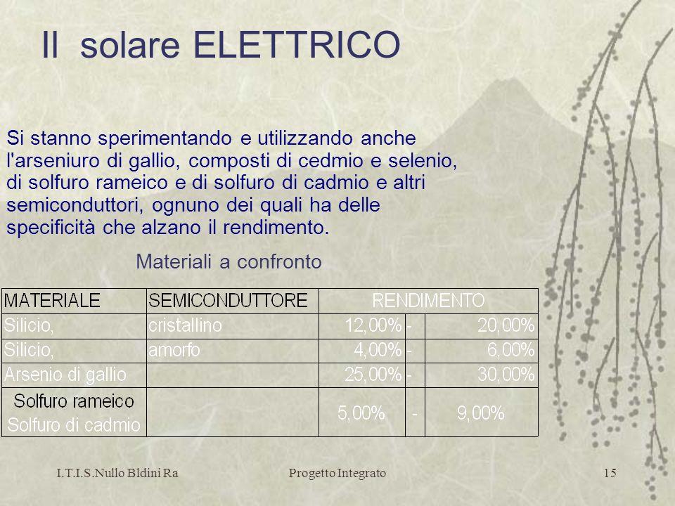 Il solare ELETTRICO