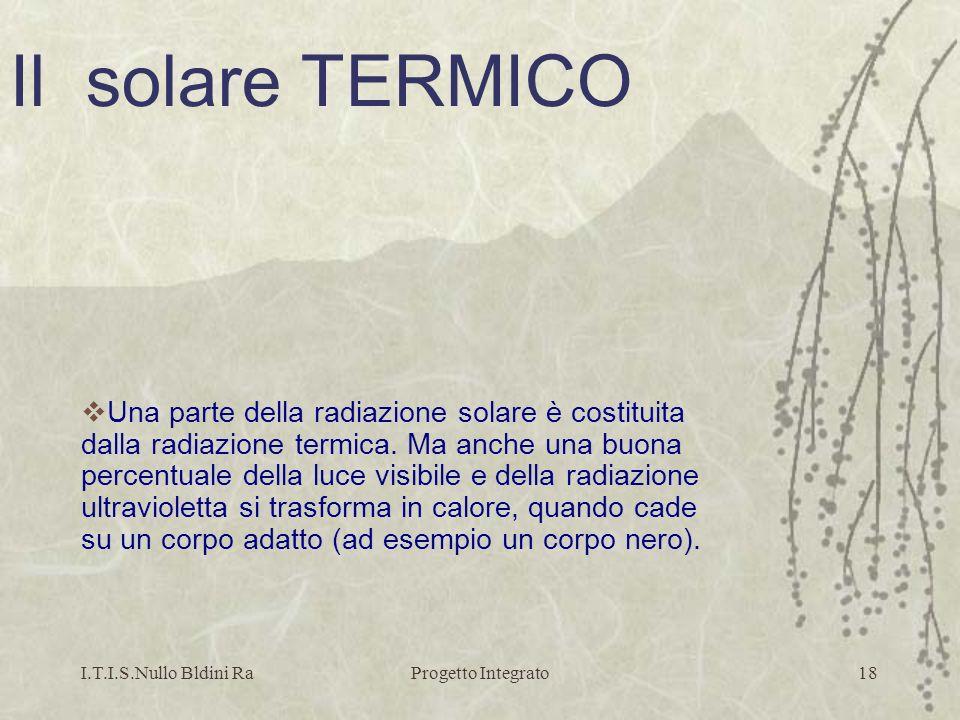 Il solare TERMICO