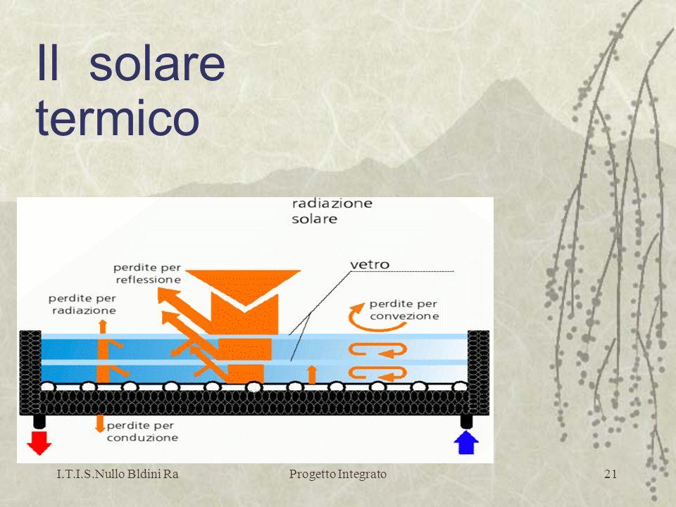 Il solare termico I.T.I.S.Nullo Bldini Ra Progetto Integrato