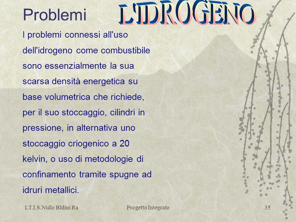 Problemi L IDROGENO I problemi connessi all uso