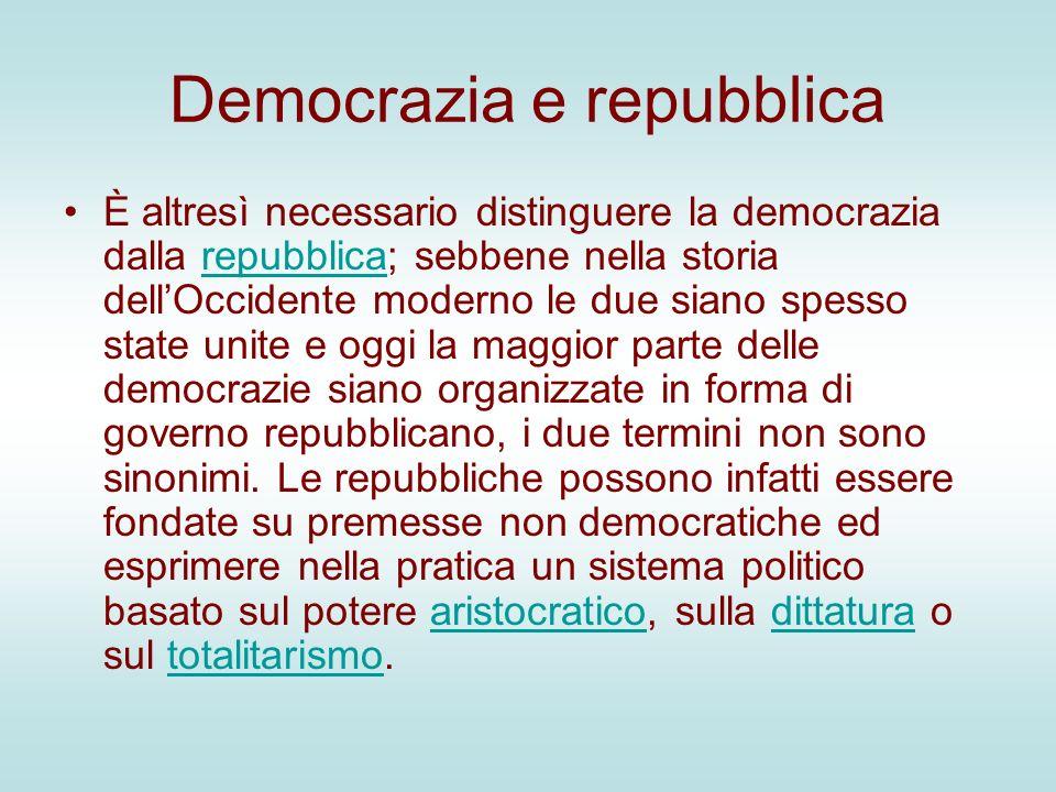 Democrazia e repubblica