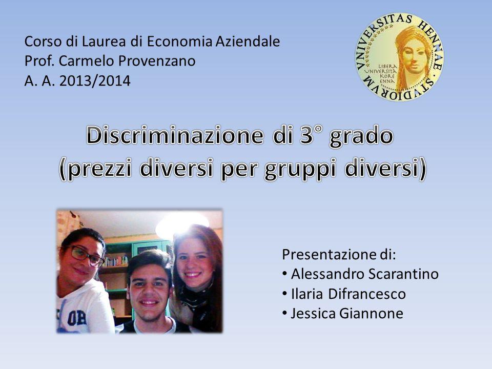 Discriminazione di 3° grado (prezzi diversi per gruppi diversi)