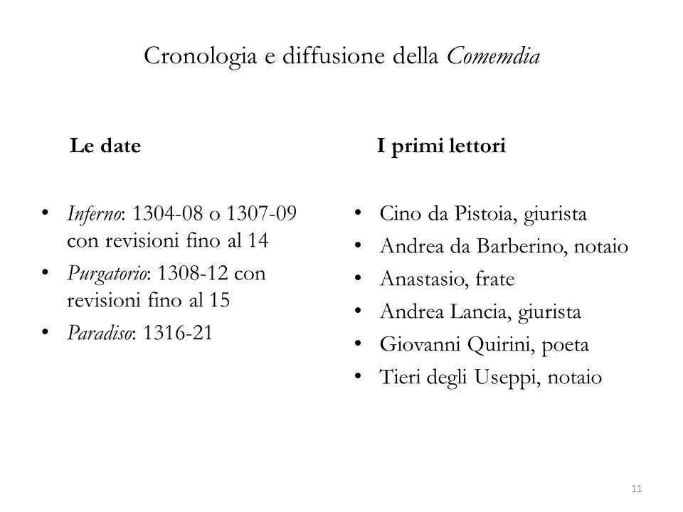 Cronologia e diffusione della Comemdia