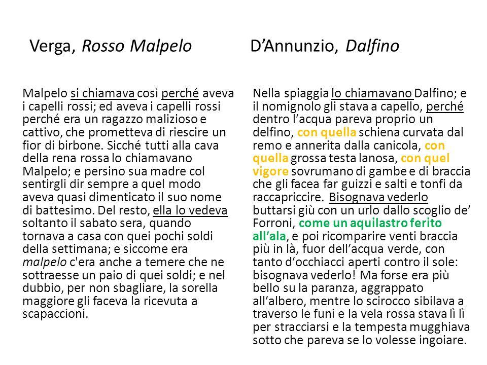 Verga, Rosso Malpelo D'Annunzio, Dalfino