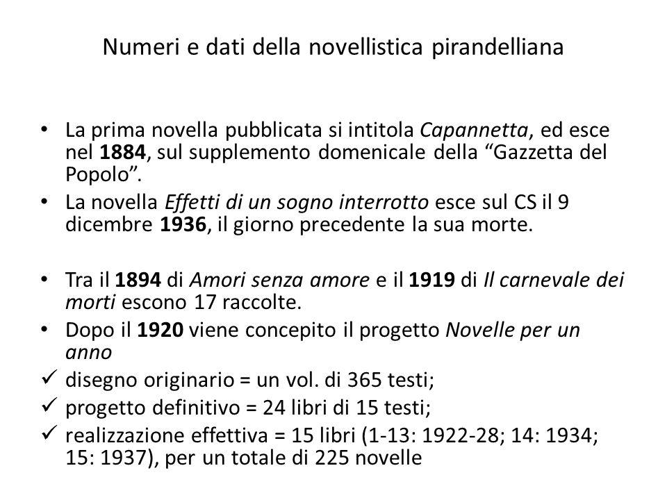 Numeri e dati della novellistica pirandelliana