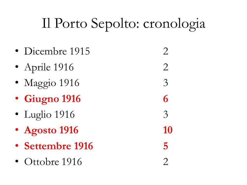 Il Porto Sepolto: cronologia