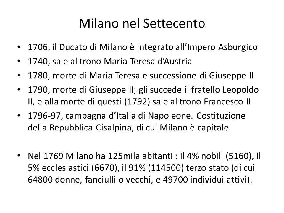 Milano nel Settecento 1706, il Ducato di Milano è integrato all'Impero Asburgico. 1740, sale al trono Maria Teresa d'Austria.
