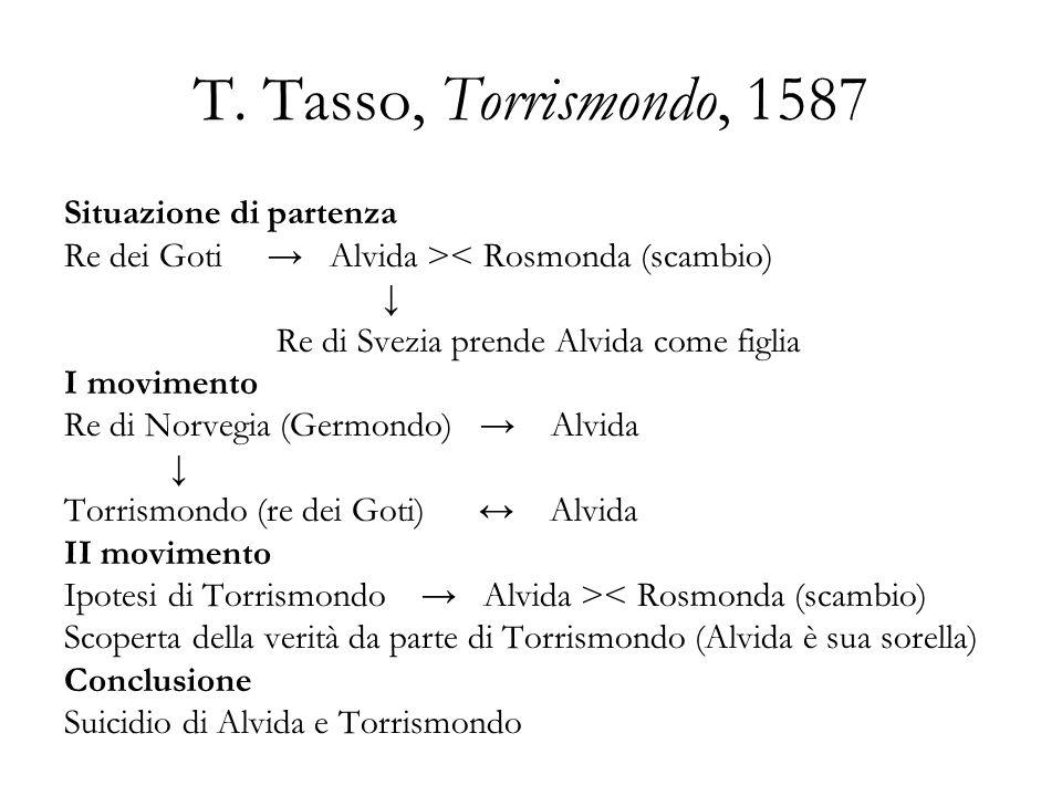 T. Tasso, Torrismondo, 1587