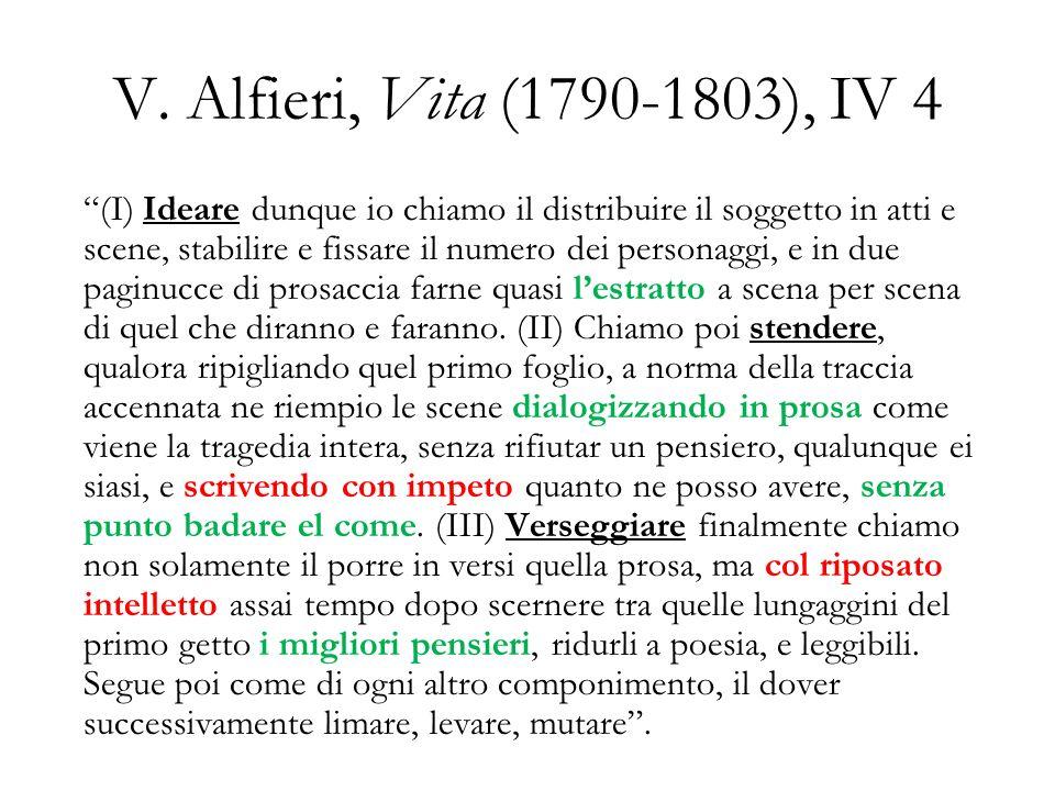 V. Alfieri, Vita (1790-1803), IV 4