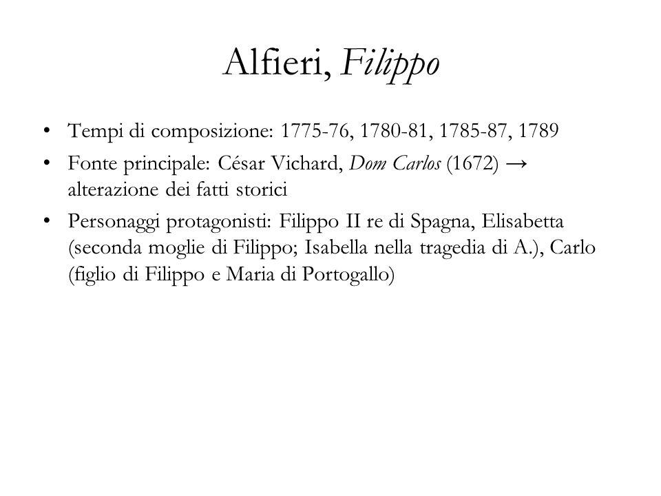 Alfieri, Filippo Tempi di composizione: 1775-76, 1780-81, 1785-87, 1789.