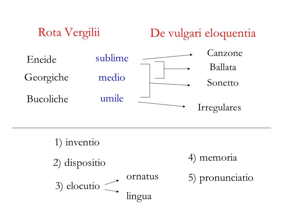 Rota Vergilii De vulgari eloquentia Eneide sublime Georgiche medio
