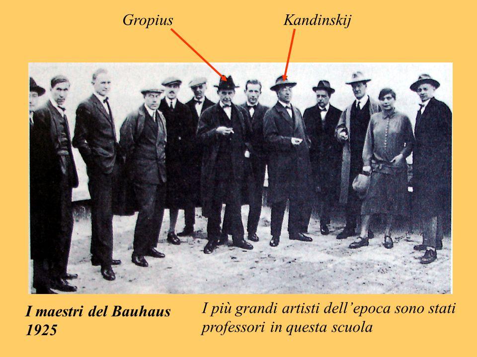 Gropius Kandinskij. I più grandi artisti dell'epoca sono stati. professori in questa scuola. I maestri del Bauhaus.