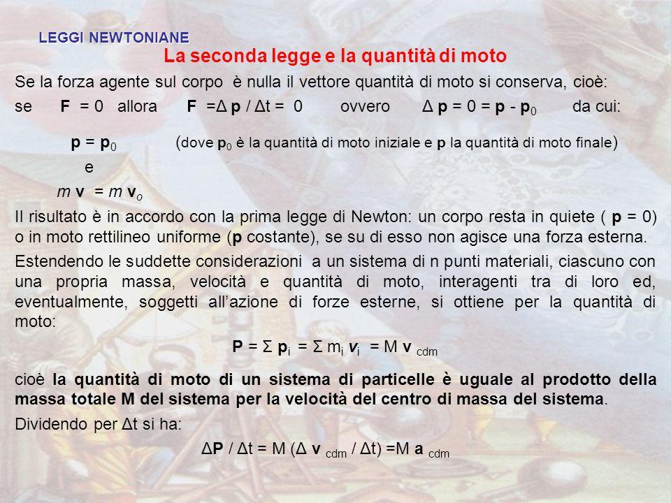 se F = 0 allora F =Δ p / Δt = 0 ovvero Δ p = 0 = p - p0 da cui: