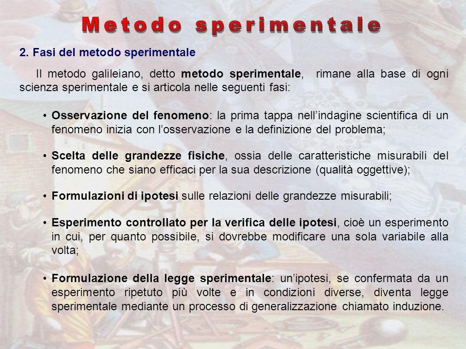 Metodo sperimentale 2. Fasi del metodo sperimentale