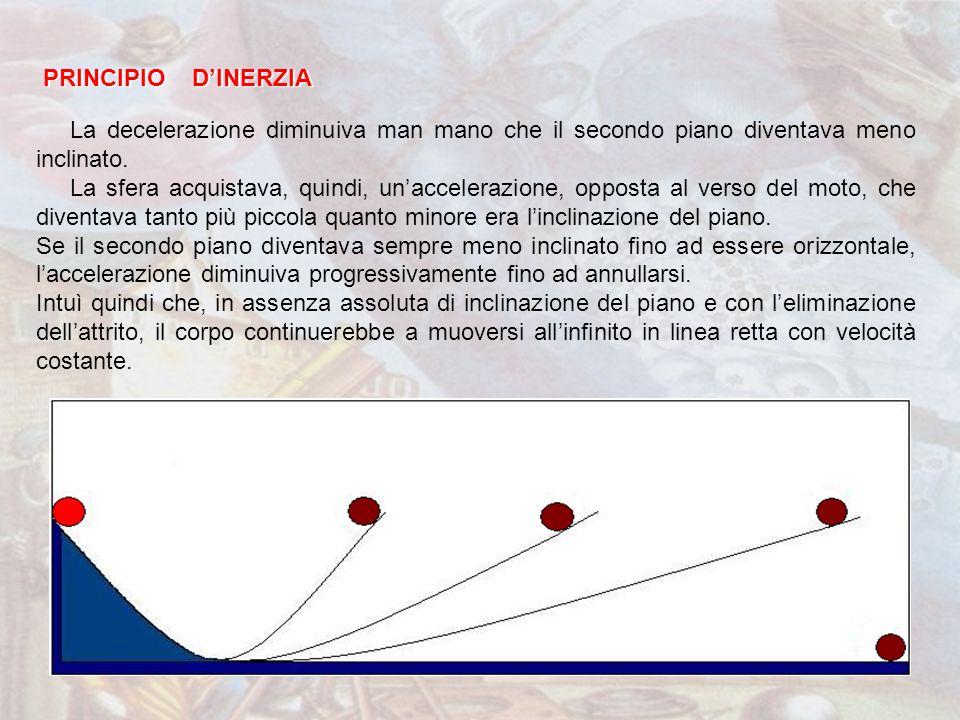 PRINCIPIO D'INERZIA La decelerazione diminuiva man mano che il secondo piano diventava meno inclinato.