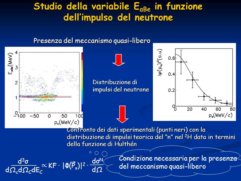 Studio della variabile EαBe in funzione dell'impulso del neutrone