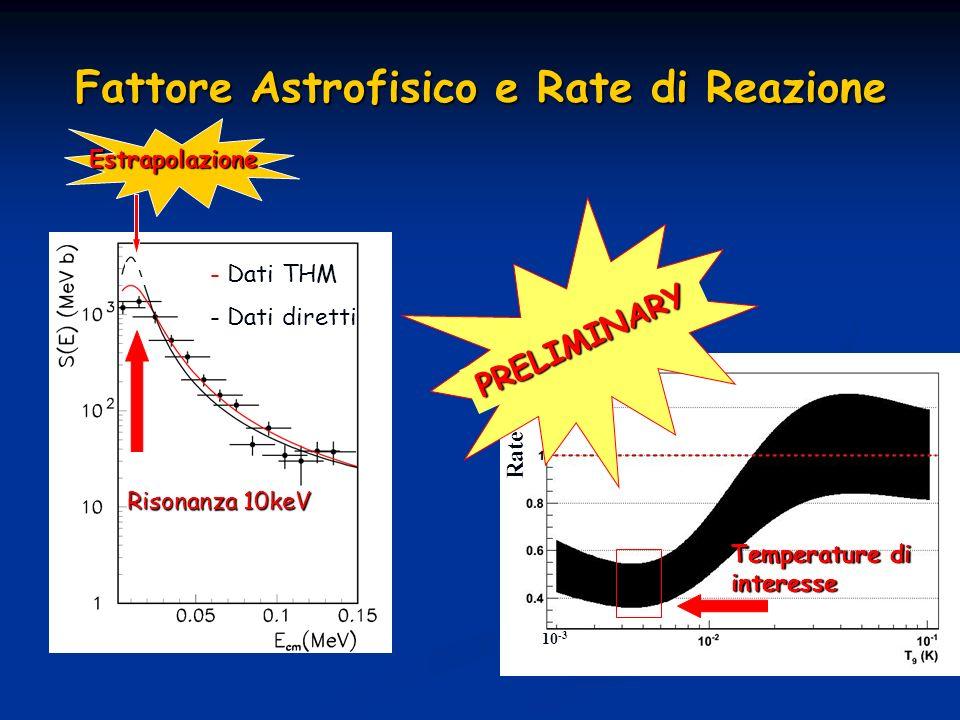 Fattore Astrofisico e Rate di Reazione