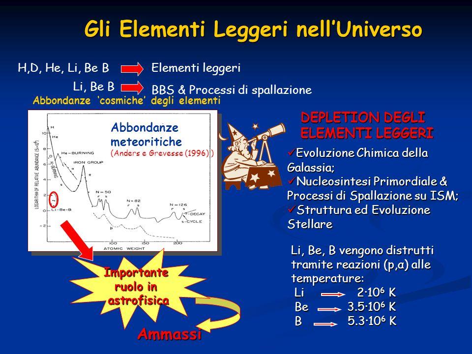 Gli Elementi Leggeri nell'Universo