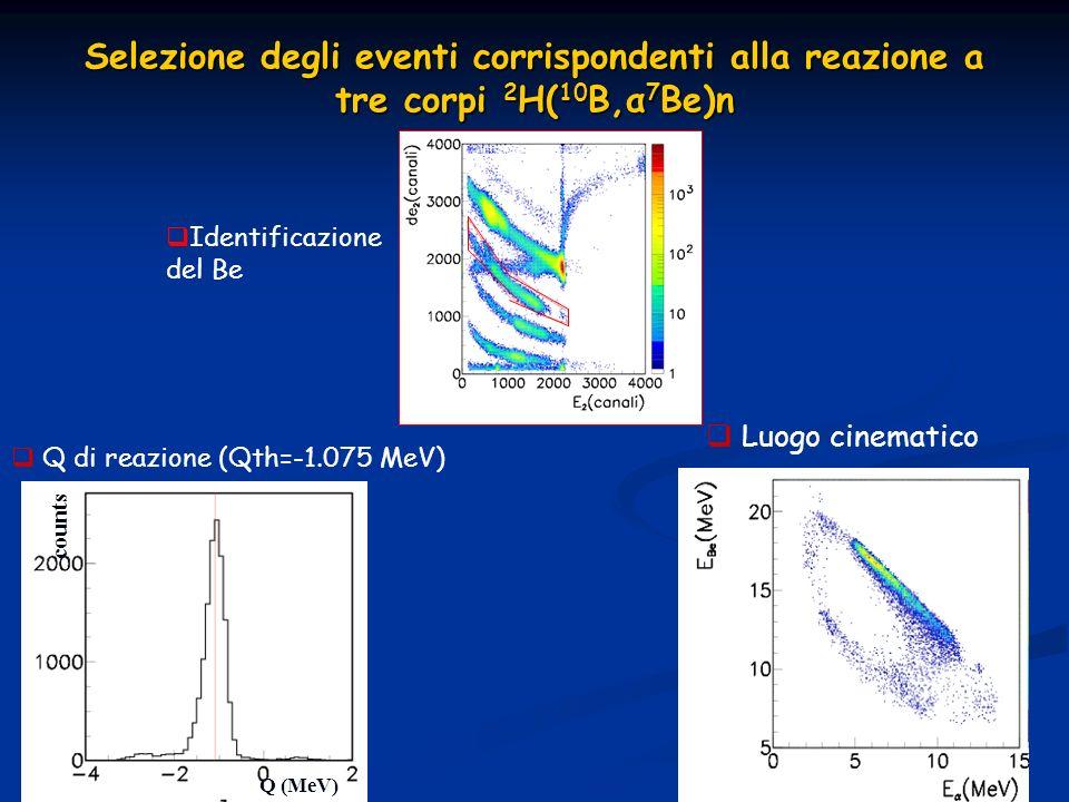 Selezione degli eventi corrispondenti alla reazione a tre corpi 2H(10B,α7Be)n