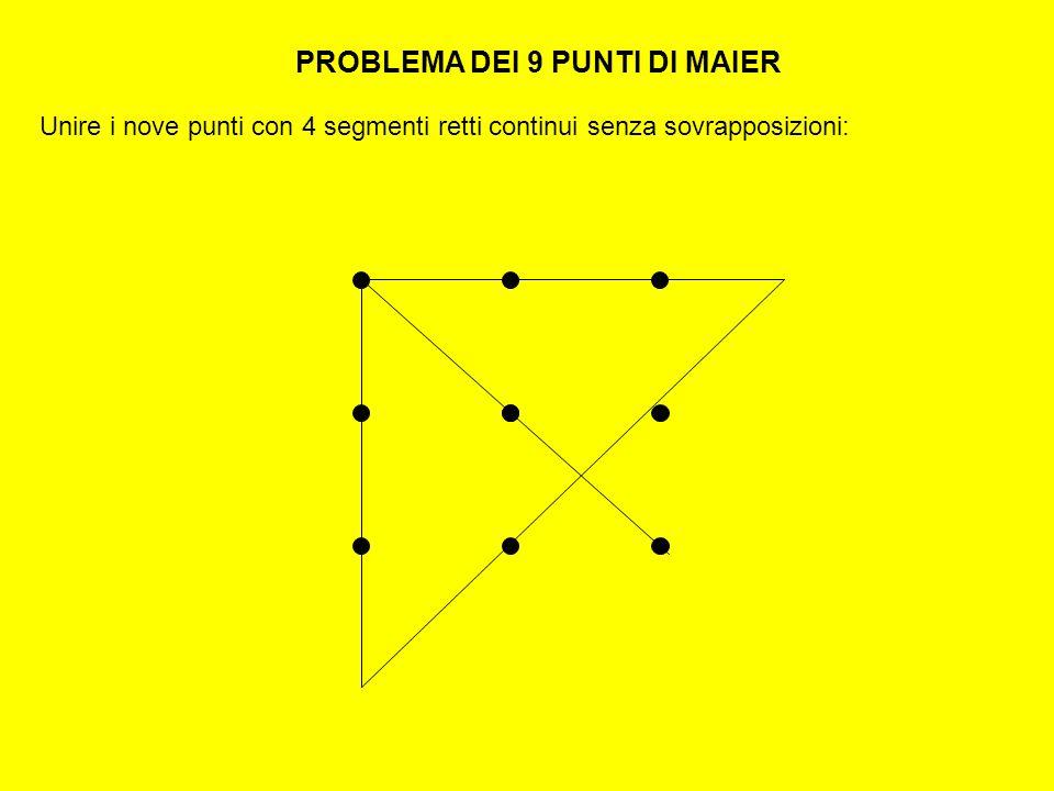 PROBLEMA DEI 9 PUNTI DI MAIER