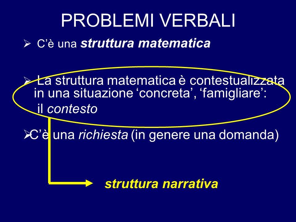 PROBLEMI VERBALI il contesto C'è una richiesta (in genere una domanda)
