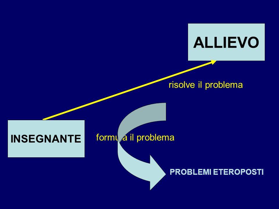 ALLIEVO INSEGNANTE risolve il problema formula il problema