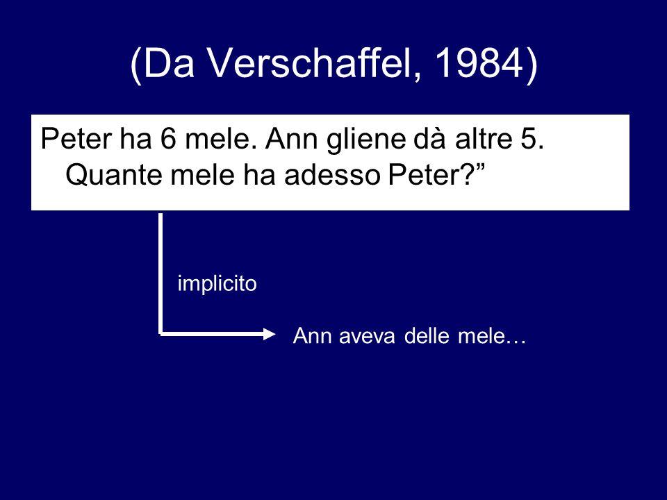(Da Verschaffel, 1984) Peter ha 6 mele. Ann gliene dà altre 5. Quante mele ha adesso Peter implicito.