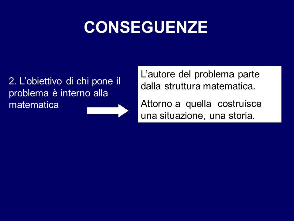 CONSEGUENZE L'autore del problema parte dalla struttura matematica.