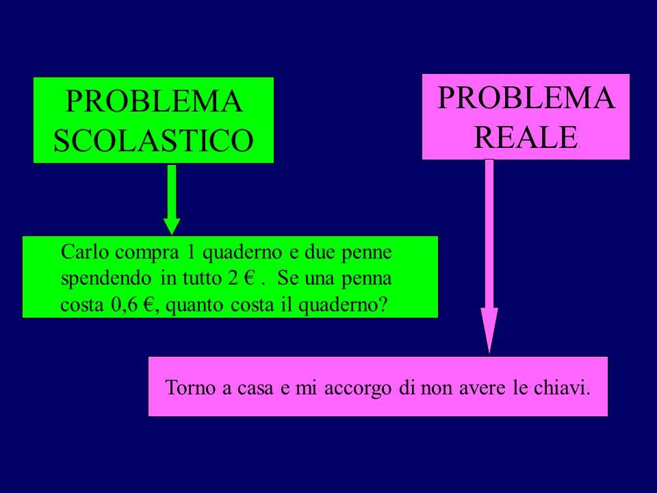 PROBLEMA PROBLEMA REALE SCOLASTICO Carlo compra 1 quaderno e due penne