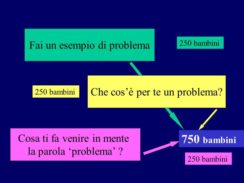 750 bambini Fai un esempio di problema Che cos'è per te un problema