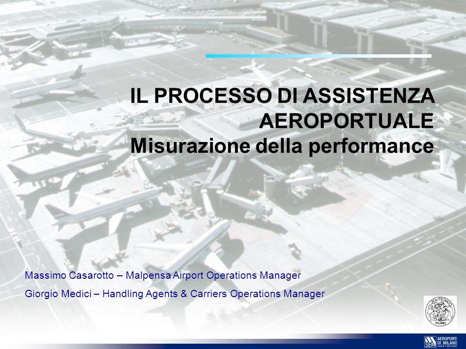 IL PROCESSO DI ASSISTENZA AEROPORTUALE Misurazione della performance