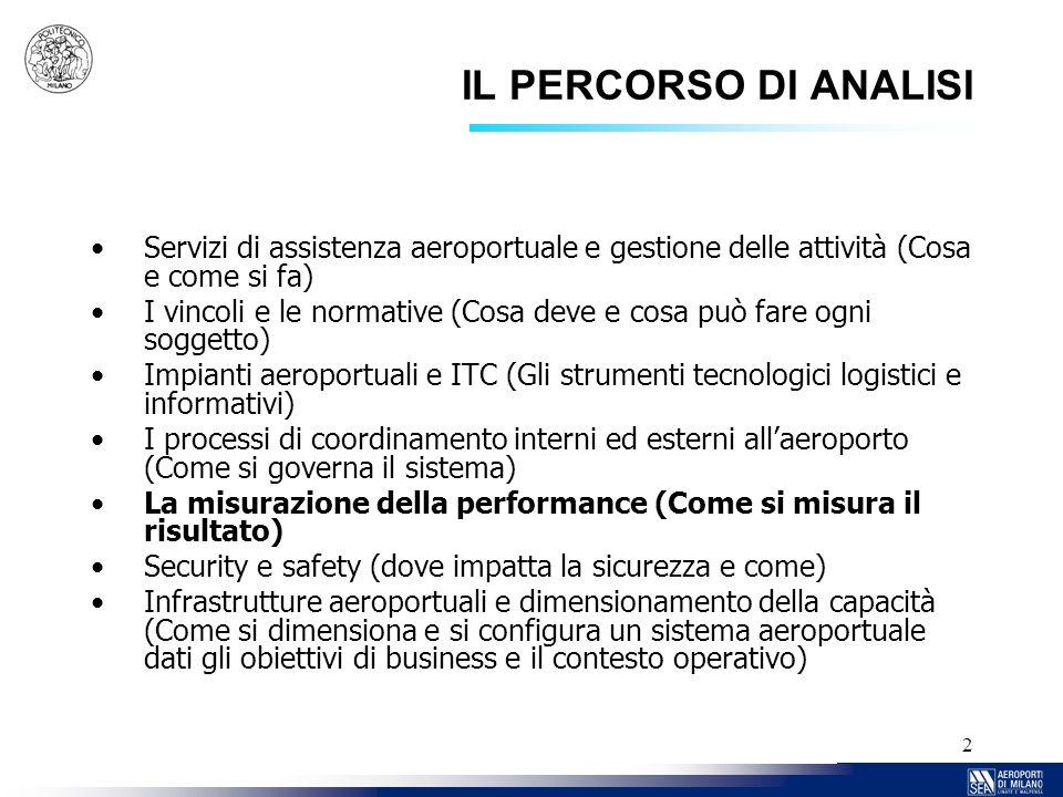 IL PERCORSO DI ANALISIServizi di assistenza aeroportuale e gestione delle attività (Cosa e come si fa)