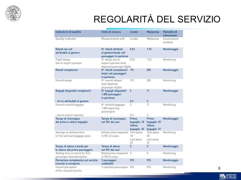 REGOLARITÀ DEL SERVIZIO