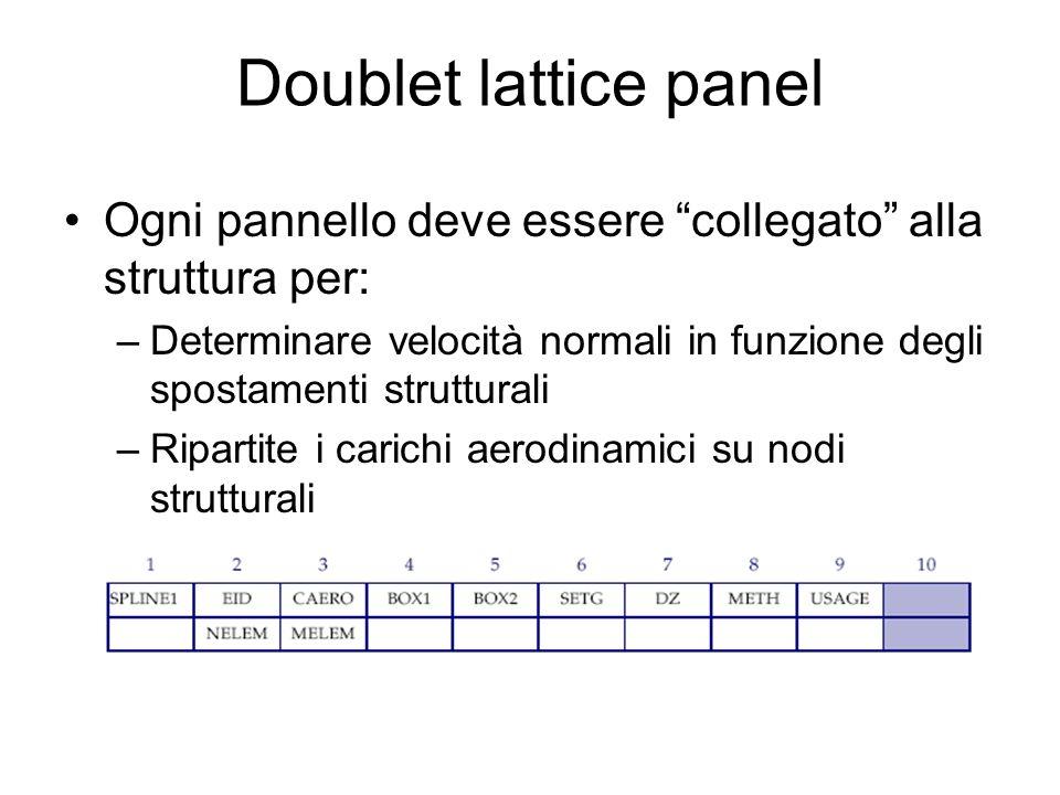 Doublet lattice panel Ogni pannello deve essere collegato alla struttura per: