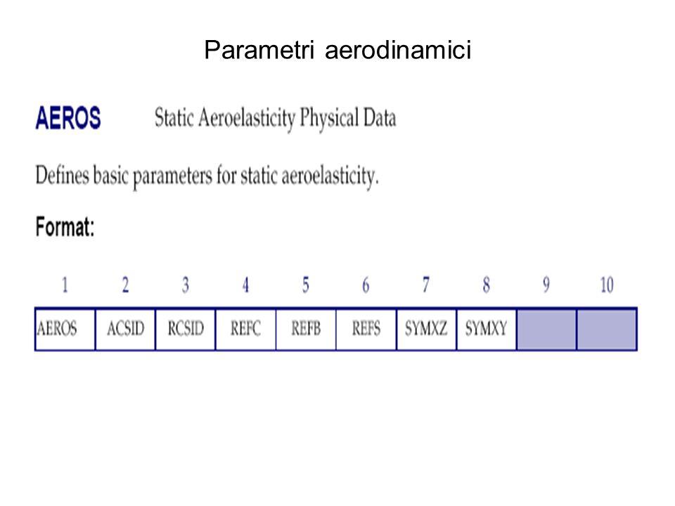 Parametri aerodinamici