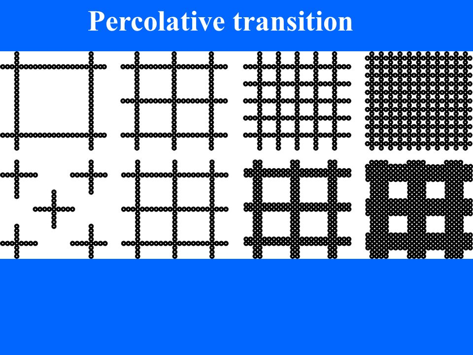 Percolative transition