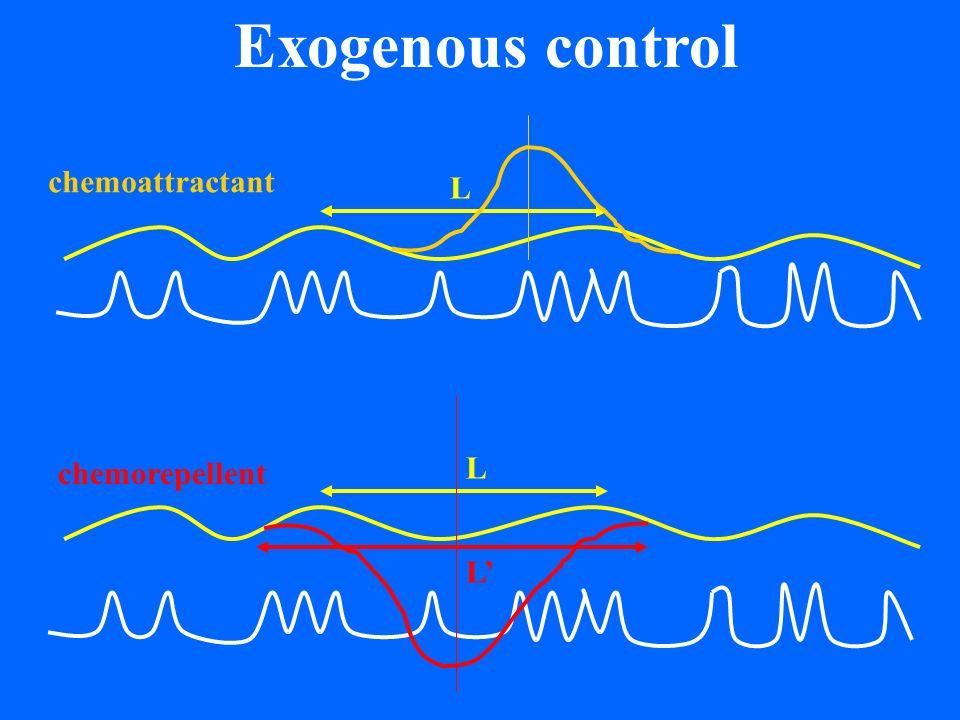Exogenous control chemoattractant L L chemorepellent L'