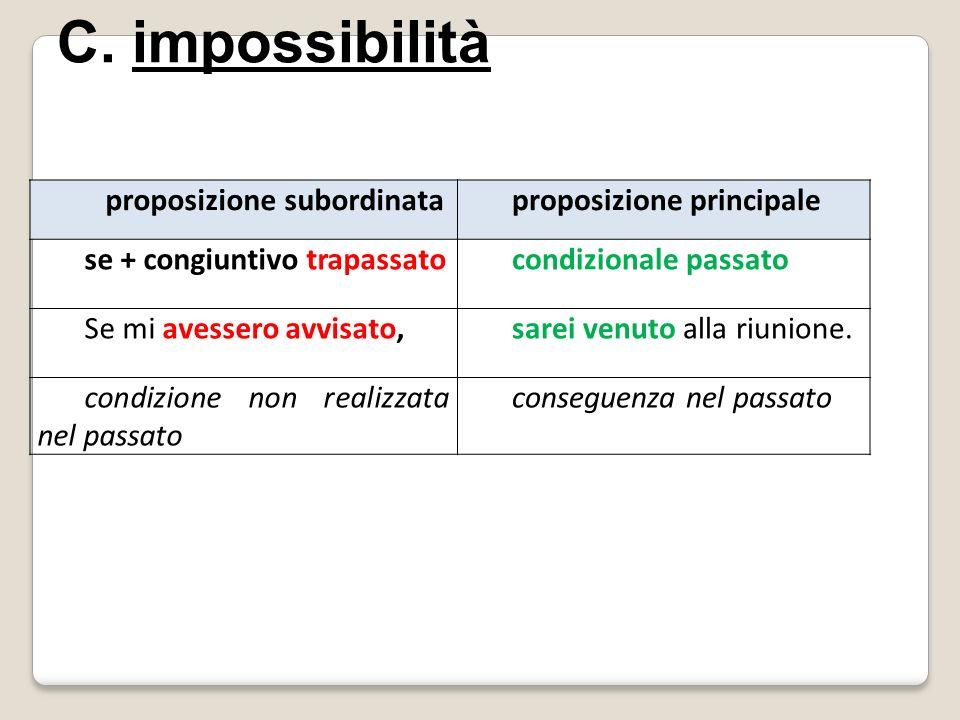 C. impossibilità proposizione subordinata proposizione principale