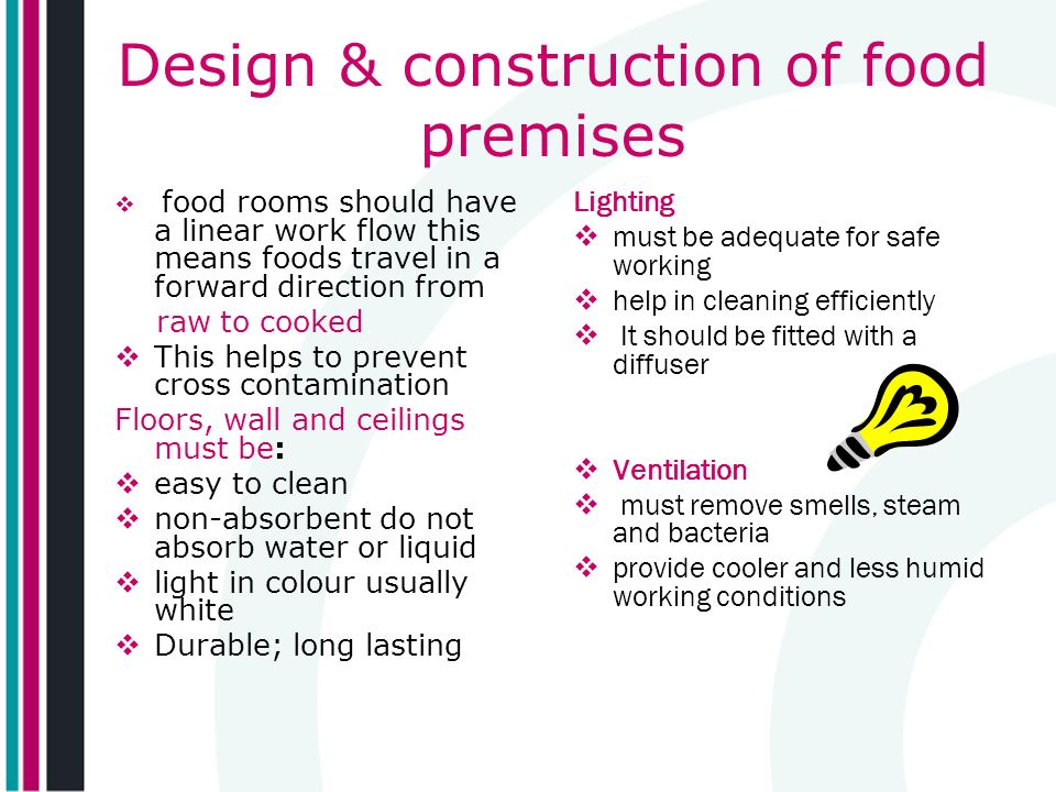 Design & construction of food premises