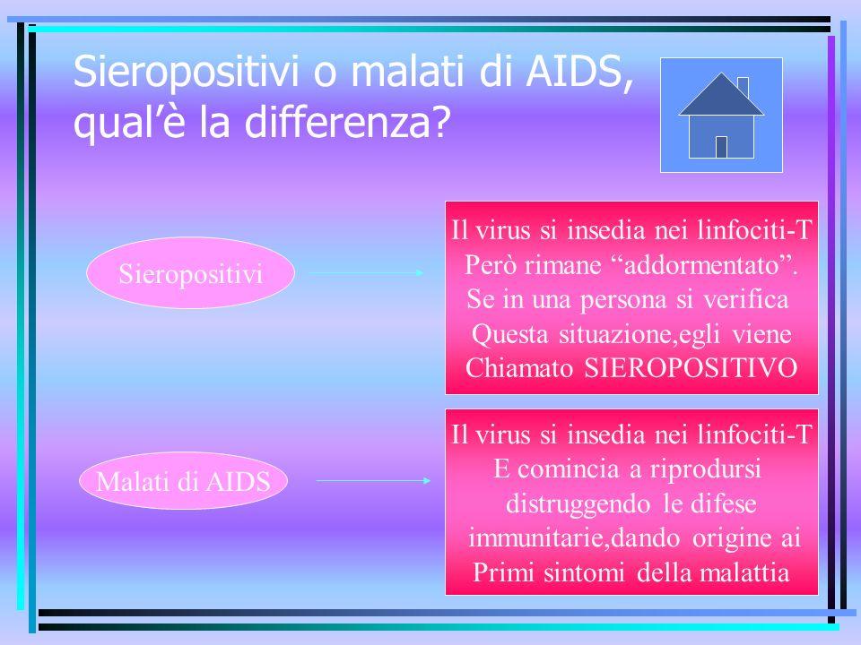 Sieropositivi o malati di AIDS, qual'è la differenza