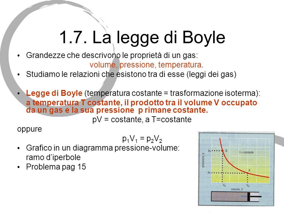 1.7. La legge di Boyle Grandezze che descrivono le proprietà di un gas: volume, pressione, temperatura.