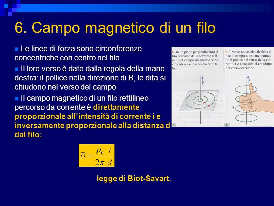 6. Campo magnetico di un filo