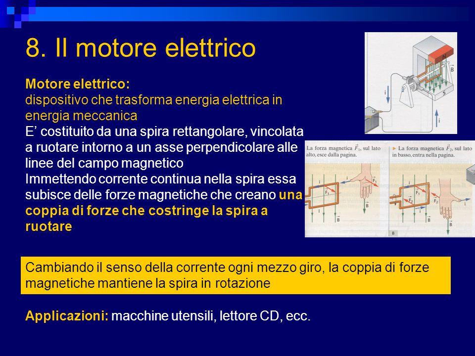 8. Il motore elettrico Motore elettrico: