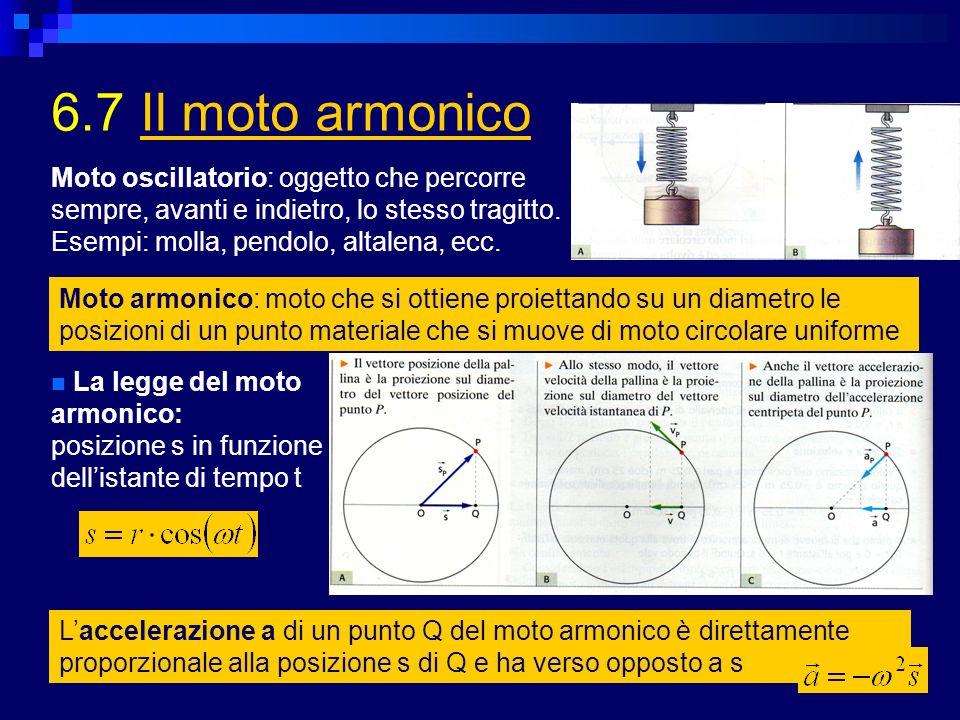 6.7 Il moto armonico Moto oscillatorio: oggetto che percorre sempre, avanti e indietro, lo stesso tragitto.