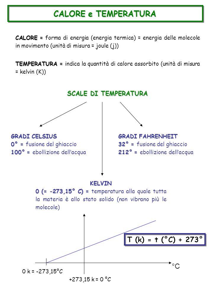 CALORE e TEMPERATURA T (k) = t (°C) + 273° °C SCALE DI TEMPERATURA