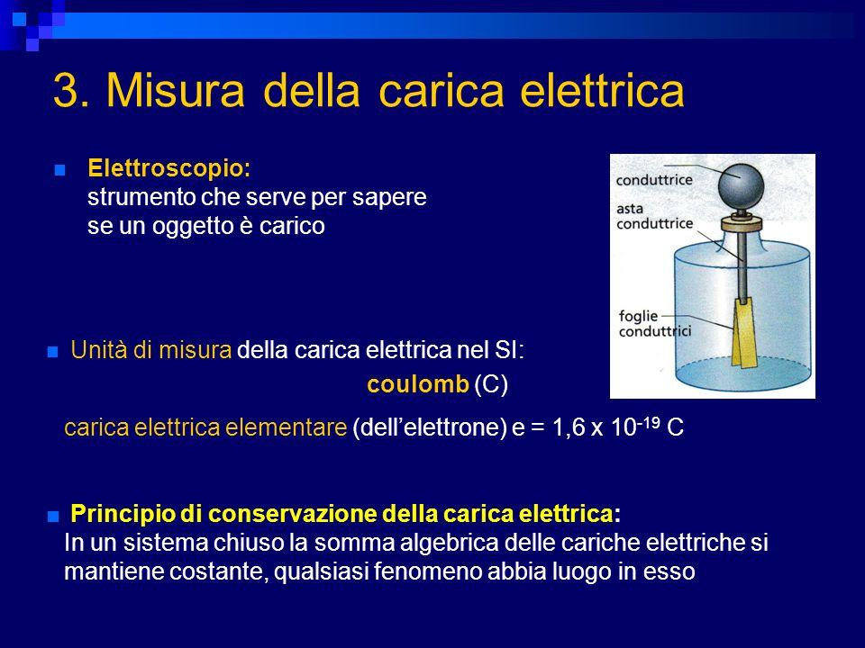 3. Misura della carica elettrica