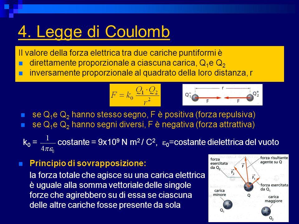 4. Legge di Coulomb Il valore della forza elettrica tra due cariche puntiformi è. direttamente proporzionale a ciascuna carica, Q1e Q2.