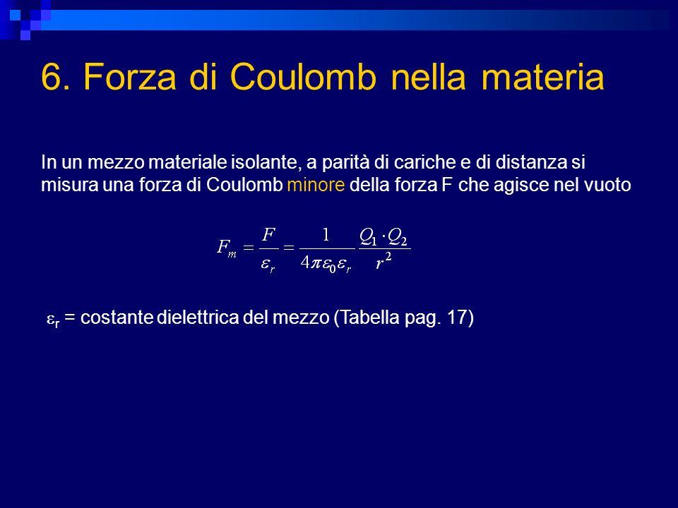 6. Forza di Coulomb nella materia