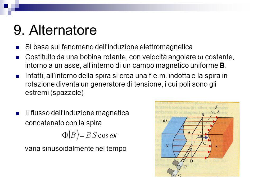 9. Alternatore Si basa sul fenomeno dell'induzione elettromagnetica