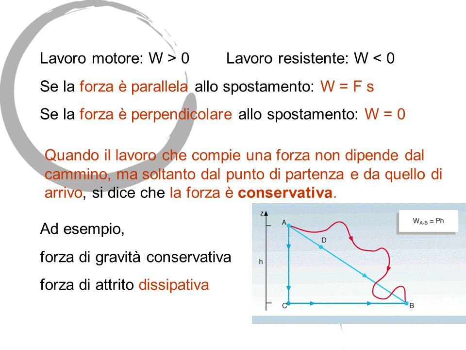 Lavoro motore: W > 0 Lavoro resistente: W < 0